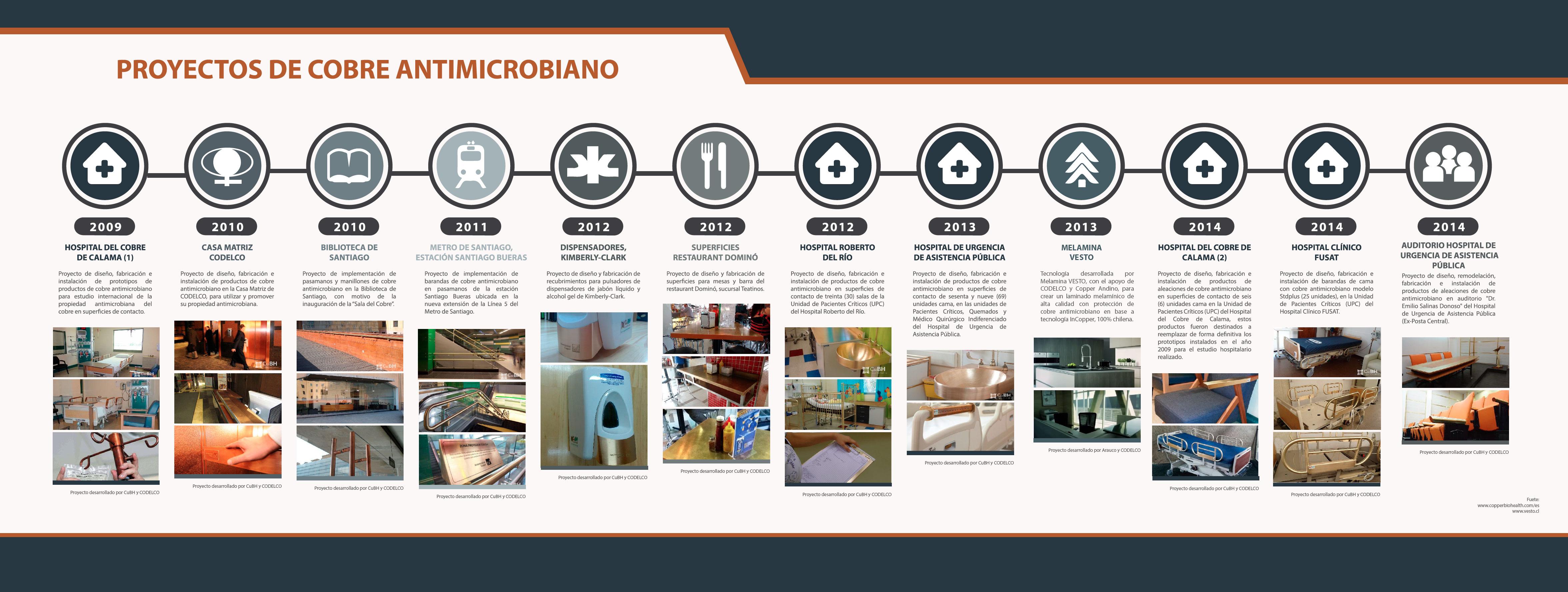 final-infografia-proyectos-del-cobre-01