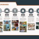Proyectos de Cobre Antimicrobiano