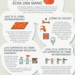 Infografía: El Cobre Te Echa Una Mano