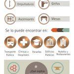 Infografía: Cobre Antimicrobiano