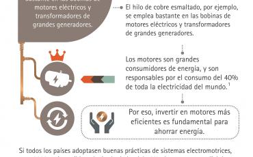 Cobre: Gran Aliado en la Reducción del Consumo de Energía