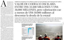 Valor de Codelco en Reportaje de El Mercurio